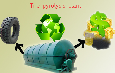 Waste tire pyrolysis oil equipment